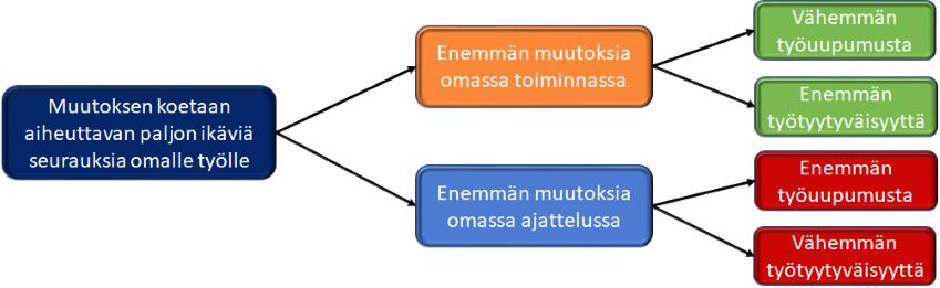 Muutos_7